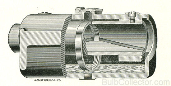 THE MATHER SELF-OILING BEARINGS