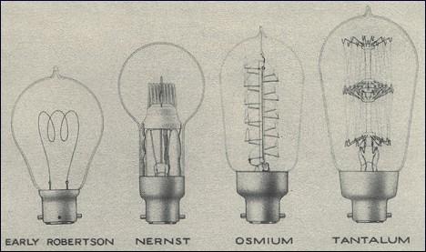 kilokat's ANTIQUE LIGHT BULB site: The Story of the Lamp